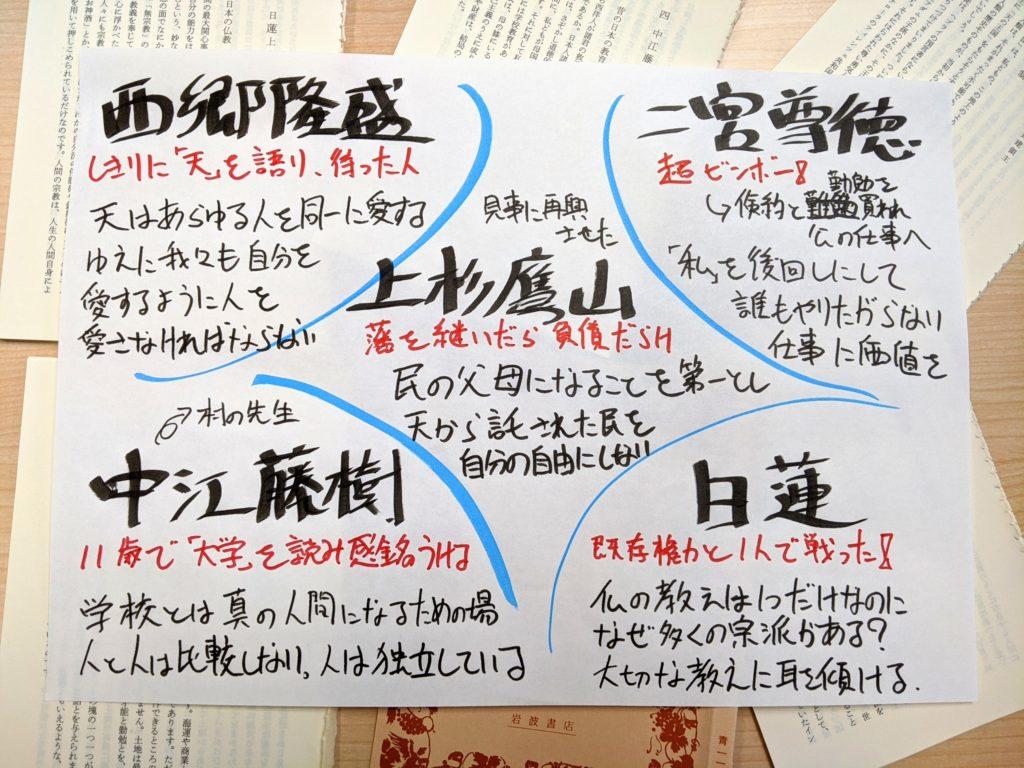 代表的日本人の要約