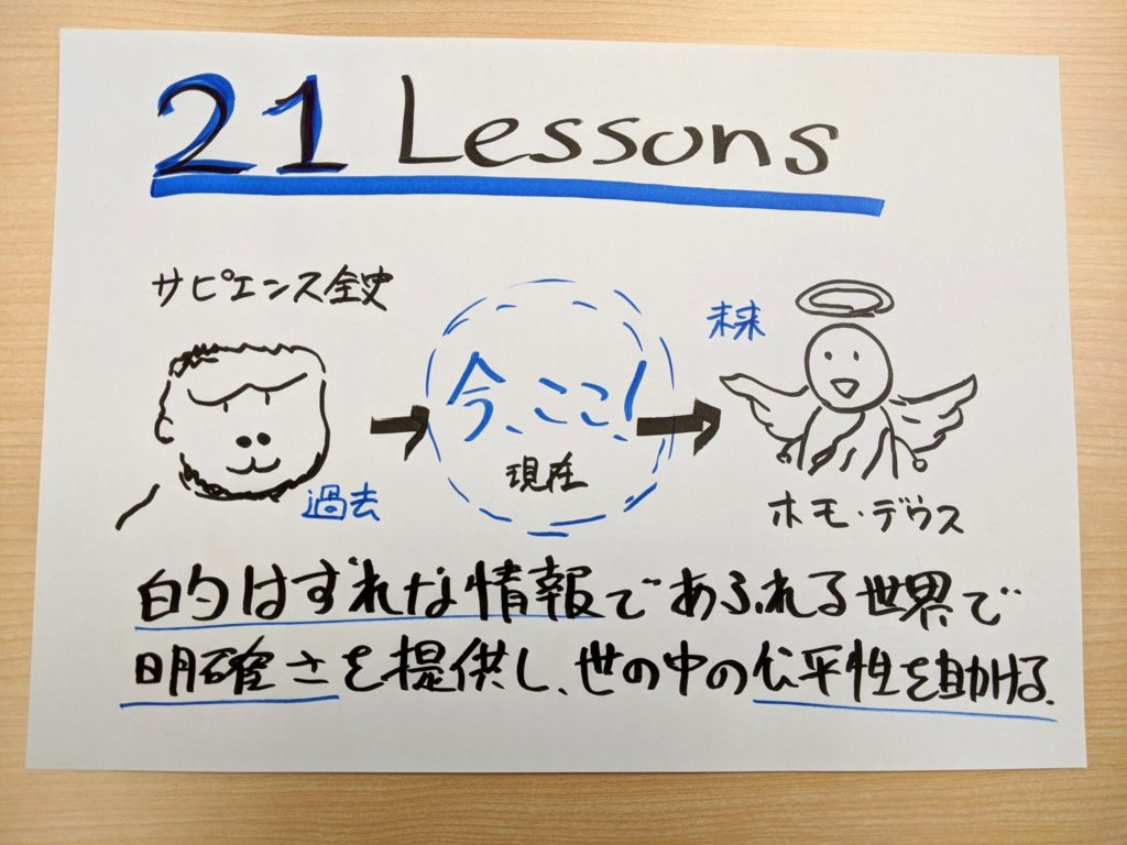 21Lessonsの要約