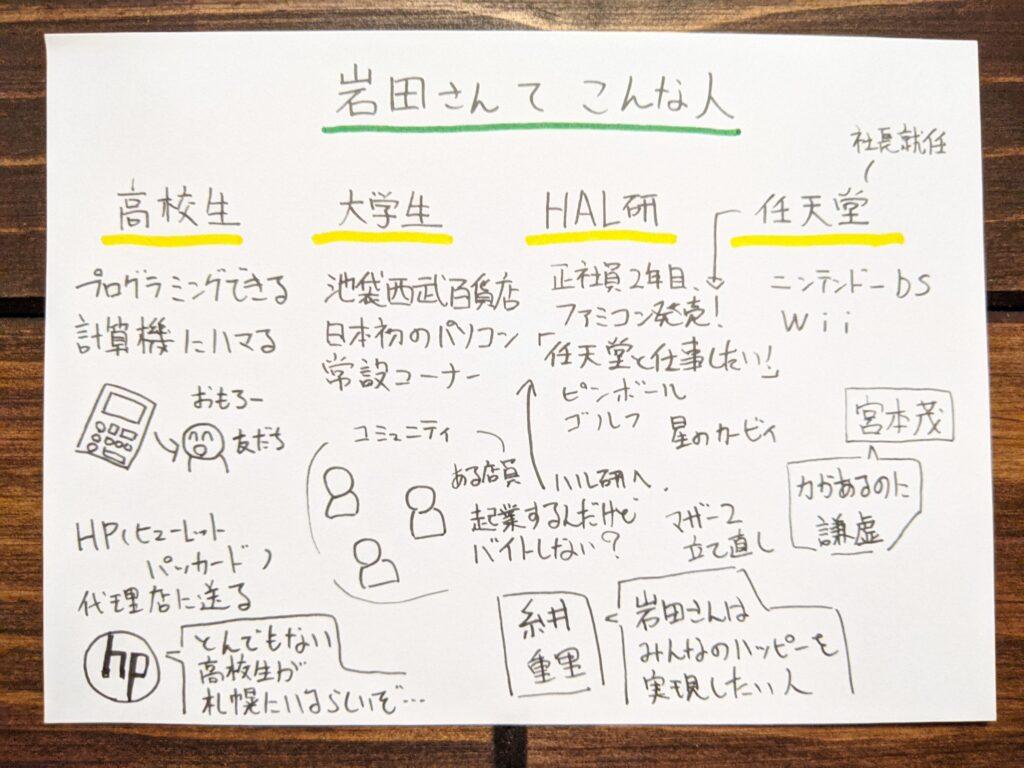 岩田聡さんてこんな人