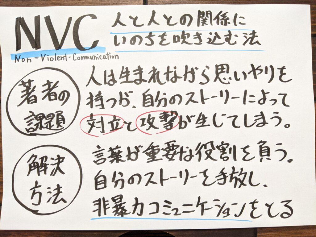 『NVC 人と人との関係にいのちを吹き込む法』の問題意識