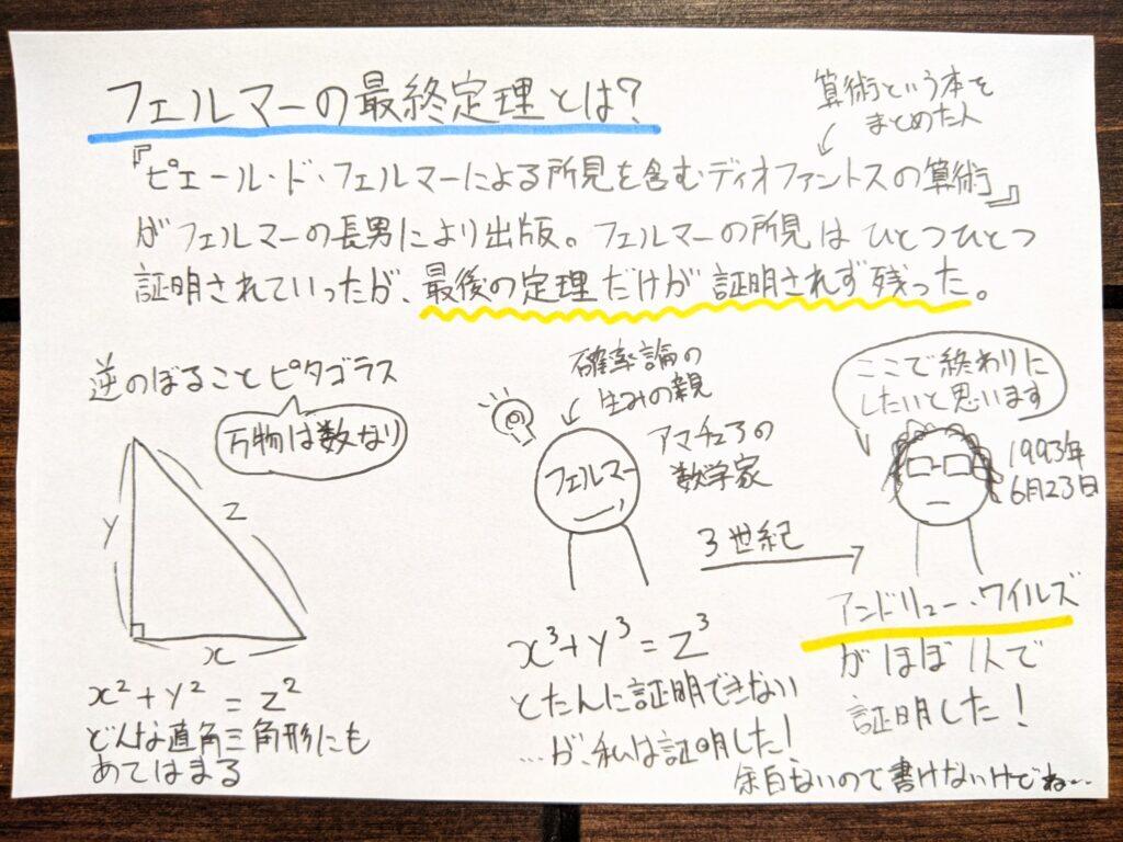 『フェルマーの最終定理』の概要